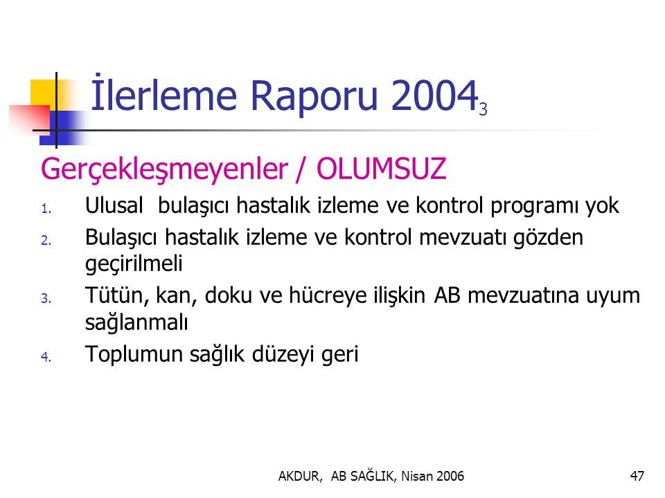AKDUR, AB SAĞLIK, Nisan 200647 İlerleme Raporu 2004 3 Gerçekleşmeyenler / OLUMSUZ 1.
