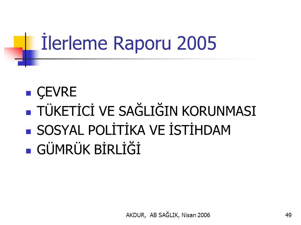 AKDUR, AB SAĞLIK, Nisan 200649 İlerleme Raporu 2005 ÇEVRE TÜKETİCİ VE SAĞLIĞIN KORUNMASI SOSYAL POLİTİKA VE İSTİHDAM GÜMRÜK BİRLİĞİ