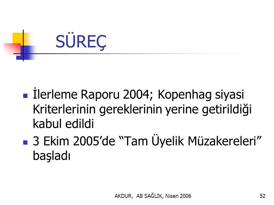 AKDUR, AB SAĞLIK, Nisan 200652 SÜREÇ İlerleme Raporu 2004; Kopenhag siyasi Kriterlerinin gereklerinin yerine getirildiği kabul edildi 3 Ekim 2005'de Tam Üyelik Müzakereleri başladı