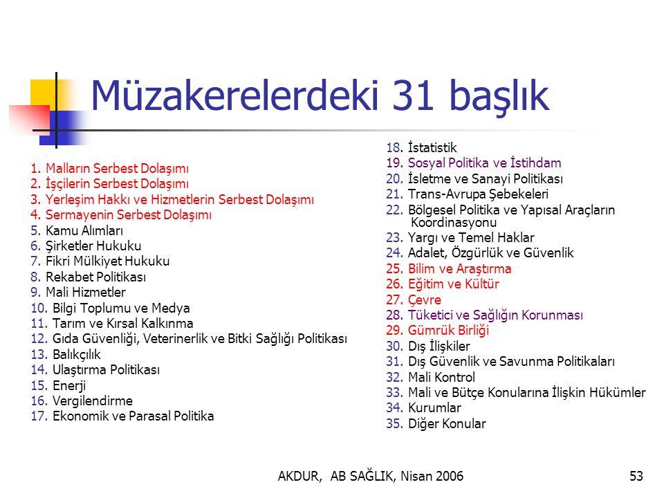 AKDUR, AB SAĞLIK, Nisan 200653 Müzakerelerdeki 31 başlık 1.