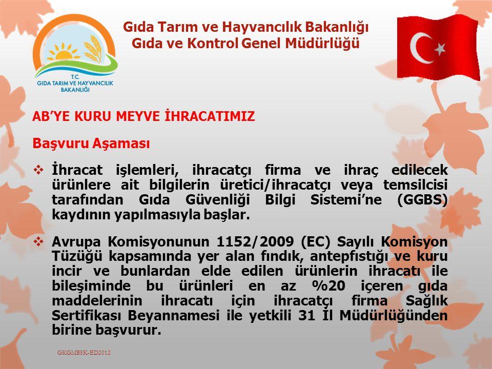 Gıda Tarım ve Hayvancılık Bakanlığı Gıda ve Kontrol Genel Müdürlüğü GKGMBSK-ED2012 AB'YE KURU MEYVE İHRACATIMIZ Başvuru Aşaması  İhracat işlemleri, i