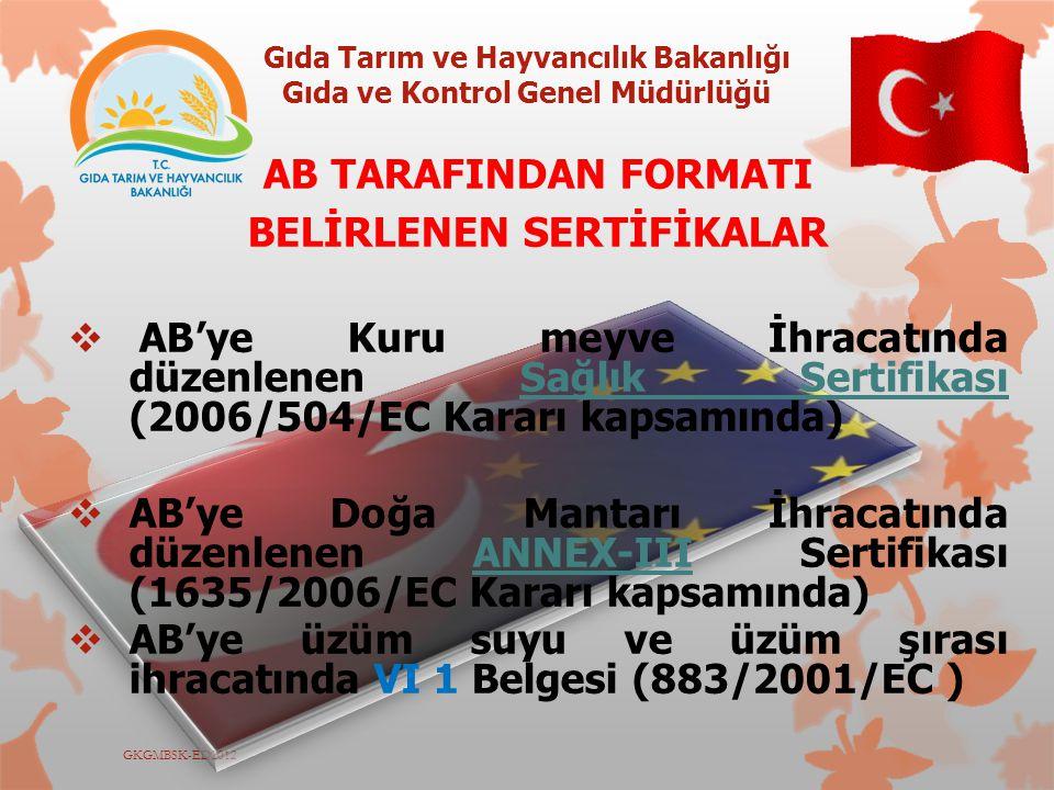 Gıda Tarım ve Hayvancılık Bakanlığı Gıda ve Kontrol Genel Müdürlüğü GKGMBSK-ED2012 AB'YE DOĞA MANTARLARI İHRACATIMIZ Sertifika Düzenlenmesi  Alınan numuneler Türkiye Atom Enerjisi Kurumu (TAEK) laboratuvarlarına, hazırlanan sertifika ile beraber gönderilmektedir.