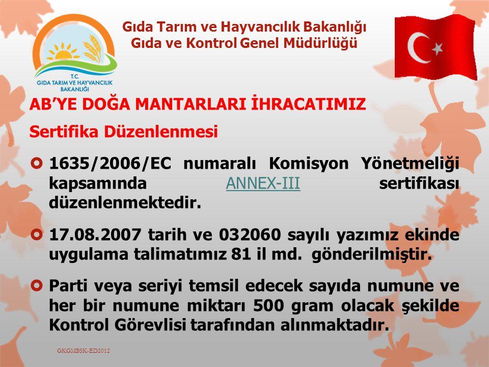 Gıda Tarım ve Hayvancılık Bakanlığı Gıda ve Kontrol Genel Müdürlüğü GKGMBSK-ED2012 AB'YE DOĞA MANTARLARI İHRACATIMIZ Sertifika Düzenlenmesi  1635/200