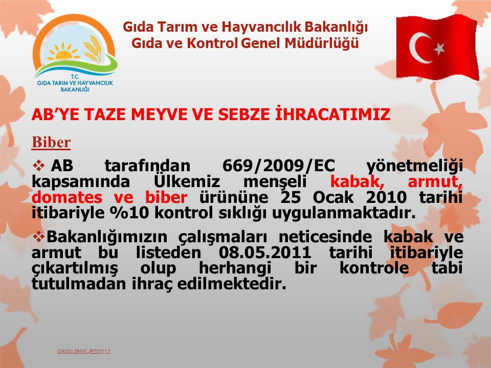 Gıda Tarım ve Hayvancılık Bakanlığı Gıda ve Kontrol Genel Müdürlüğü GKGMBSK-ED2012 AB'YE TAZE MEYVE VE SEBZE İHRACATIMIZ Biber  AB tarafından 669/200