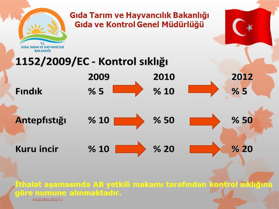 Gıda Tarım ve Hayvancılık Bakanlığı Gıda ve Kontrol Genel Müdürlüğü GKGMBSK-ED2012 İthalat aşamasında AB yetkili makamı tarafından kontrol sıklığına g