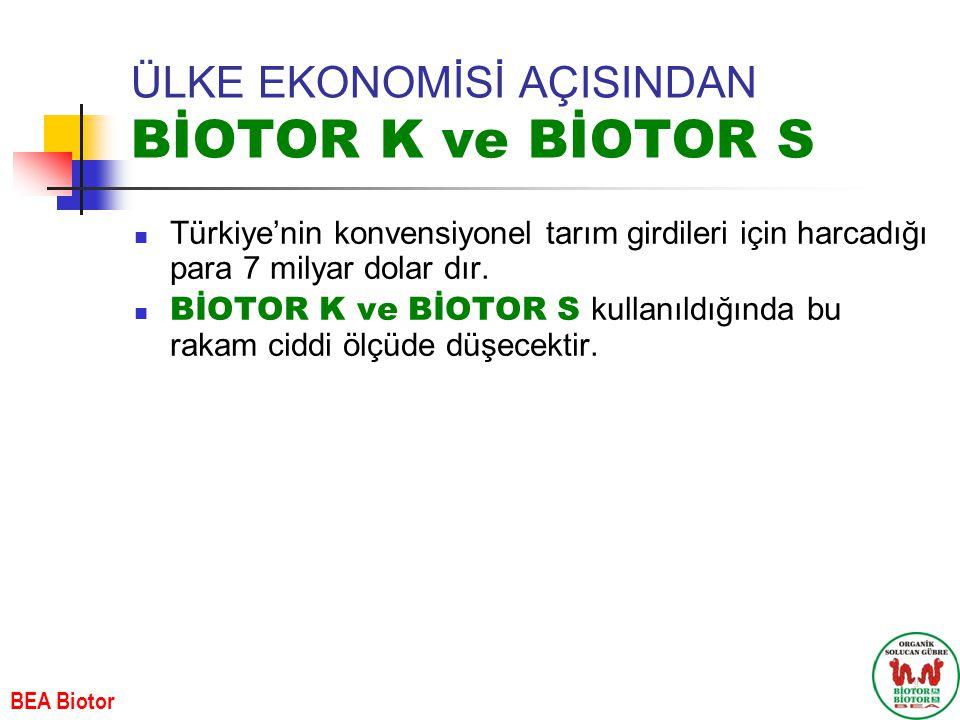 ÜLKE EKONOMİSİ AÇISINDAN BİOTOR K ve BİOTOR S Türkiye'nin konvensiyonel tarım girdileri için harcadığı para 7 milyar dolar dır. BİOTOR K ve BİOTOR S k