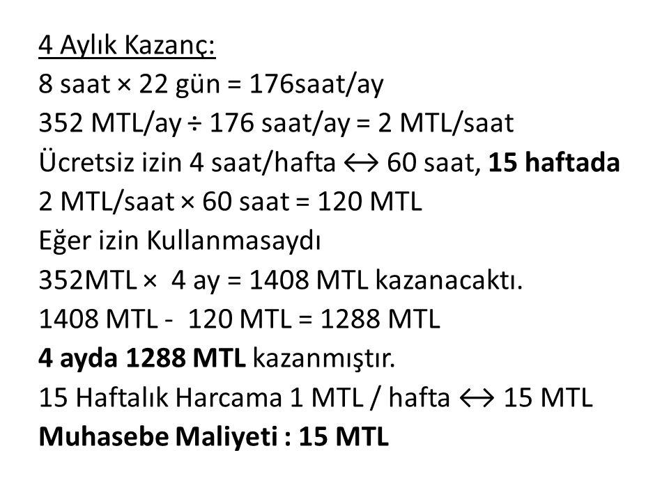 Fırsat Maliyeti Aylık kazanç: 352 MTL × %50 zam = 176 MTL zam 352MTL + 176 MTL = 528 MTL 4 ayda 2112 MTL Fırsat Maliyeti : 2112 MTL Net Ekonomik Kayıp: 839 MTL 2112 MTL – 1288 MTL + 15 MTL = 839 MTL