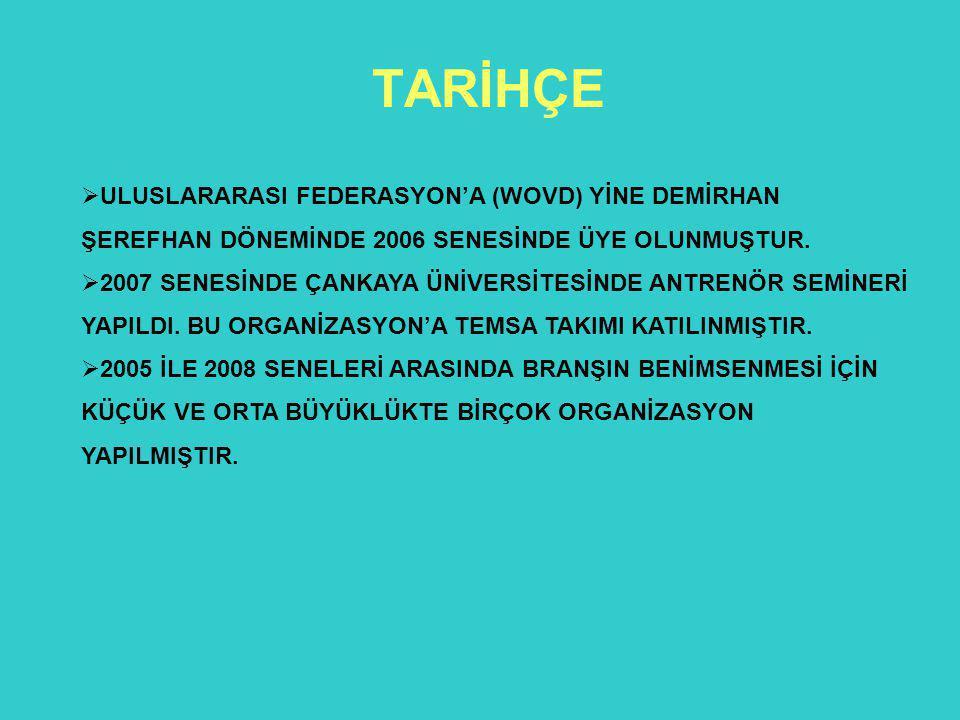 TARİHÇE  ULUSLARARASI FEDERASYON'A (WOVD) YİNE DEMİRHAN ŞEREFHAN DÖNEMİNDE 2006 SENESİNDE ÜYE OLUNMUŞTUR.  2007 SENESİNDE ÇANKAYA ÜNİVERSİTESİNDE AN