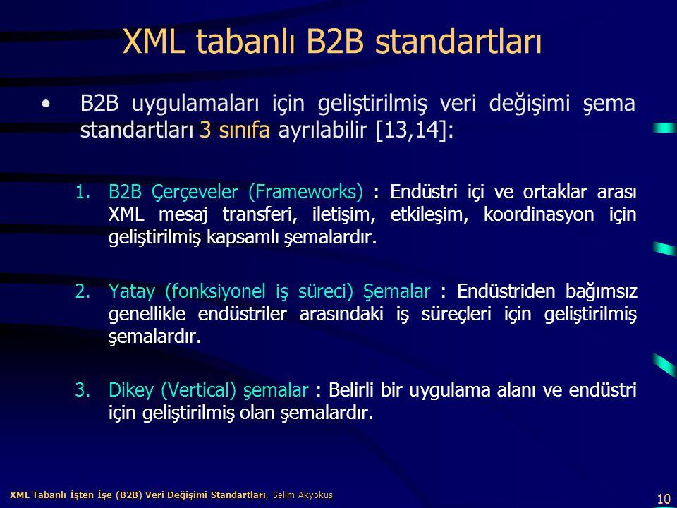 10 XML Tabanlı İşten İşe (B2B) Veri Değişimi Standartları, Selim Akyokuş XML Tabanlı İşten İşe (B2B) Veri Değişimi Standartları, Selim Akyokuş XML tab