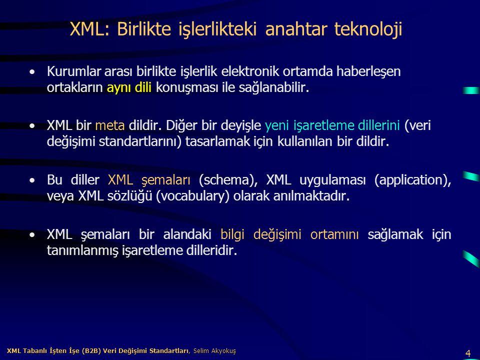 5 XML Tabanlı İşten İşe (B2B) Veri Değişimi Standartları, Selim Akyokuş XML Tabanlı İşten İşe (B2B) Veri Değişimi Standartları, Selim Akyokuş XML: Birlikte işlerlikteki anahtar teknoloji Gelişmekte olan XML tabanlı veri değişimi standartları (şemaları) elektronik ortamda haberleşen kurumların aynı dili konuşmasını sağlayarak birlikte işlerliği gerçekleştirecektir.