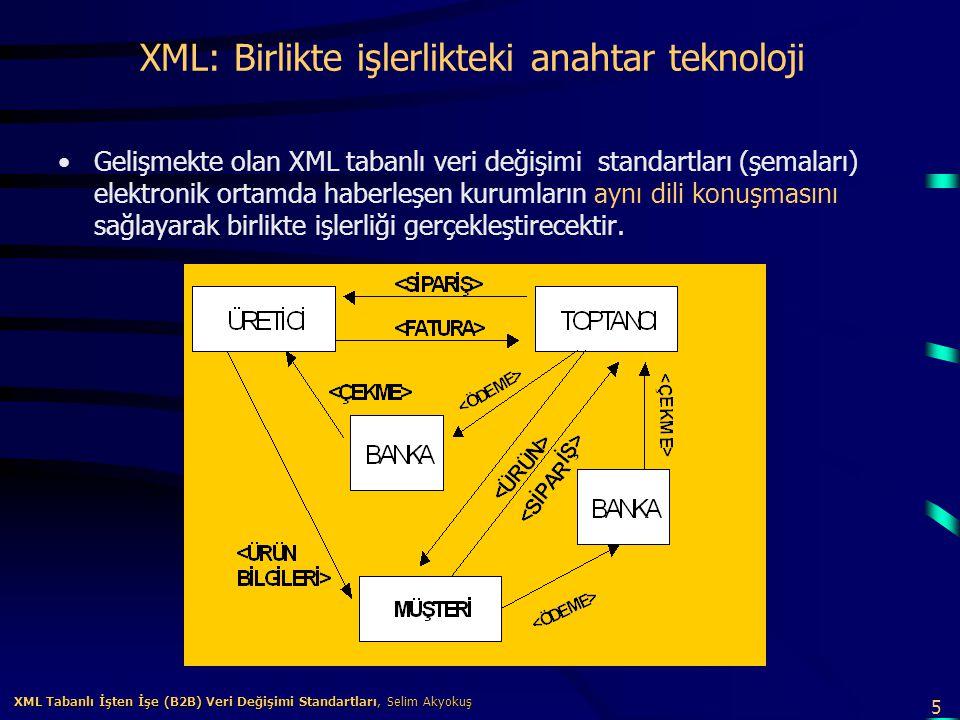 6 XML Tabanlı İşten İşe (B2B) Veri Değişimi Standartları, Selim Akyokuş XML Tabanlı İşten İşe (B2B) Veri Değişimi Standartları, Selim Akyokuş XML Şema Tasarım ve Geliştirme Şemalar bir alanda uygulama geliştiren programcı, analist ve alan uzmanlarının ortak bir çalışma gurubu içinde yapılan çalışmaları sonucunda ortaya çıkmaktadır.