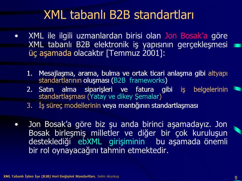 10 XML Tabanlı İşten İşe (B2B) Veri Değişimi Standartları, Selim Akyokuş XML Tabanlı İşten İşe (B2B) Veri Değişimi Standartları, Selim Akyokuş XML tabanlı B2B standartları B2B uygulamaları için geliştirilmiş veri değişimi şema standartları 3 sınıfa ayrılabilir [13,14]: 1.B2B Çerçeveler (Frameworks) : Endüstri içi ve ortaklar arası XML mesaj transferi, iletişim, etkileşim, koordinasyon için geliştirilmiş kapsamlı şemalardır.