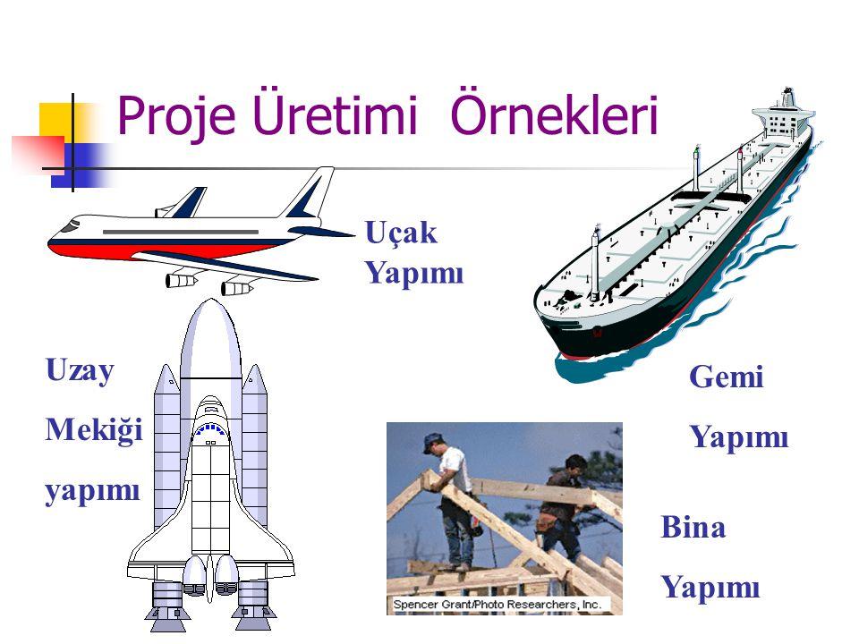 Proje Üretimi Kesikli Üretim Sürekli üretim Kütle Üretimi (Tekrarlı Akış) Proses Üretimi (Sürekli Akış) Üretim Sistemlerinin Sınıflandırılması