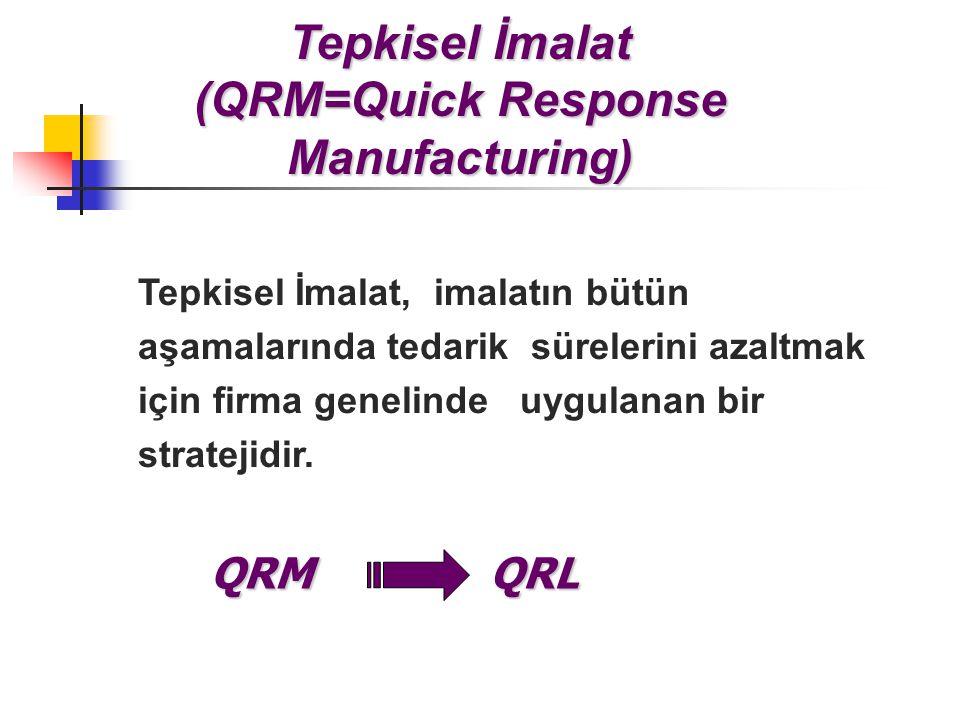 Müşteriye Özel Sürekli Üretim - Ismarlama Seri Üretim- (Mass Customization) Müşterilere özel ürün ve hizmetlerin hızlı ve düşük maliyetlerle üretilmes