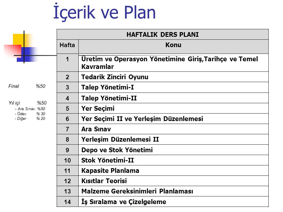 ÜRETİM VE OPERASYON YÖNETİMİ 2010 Prof.Dr.