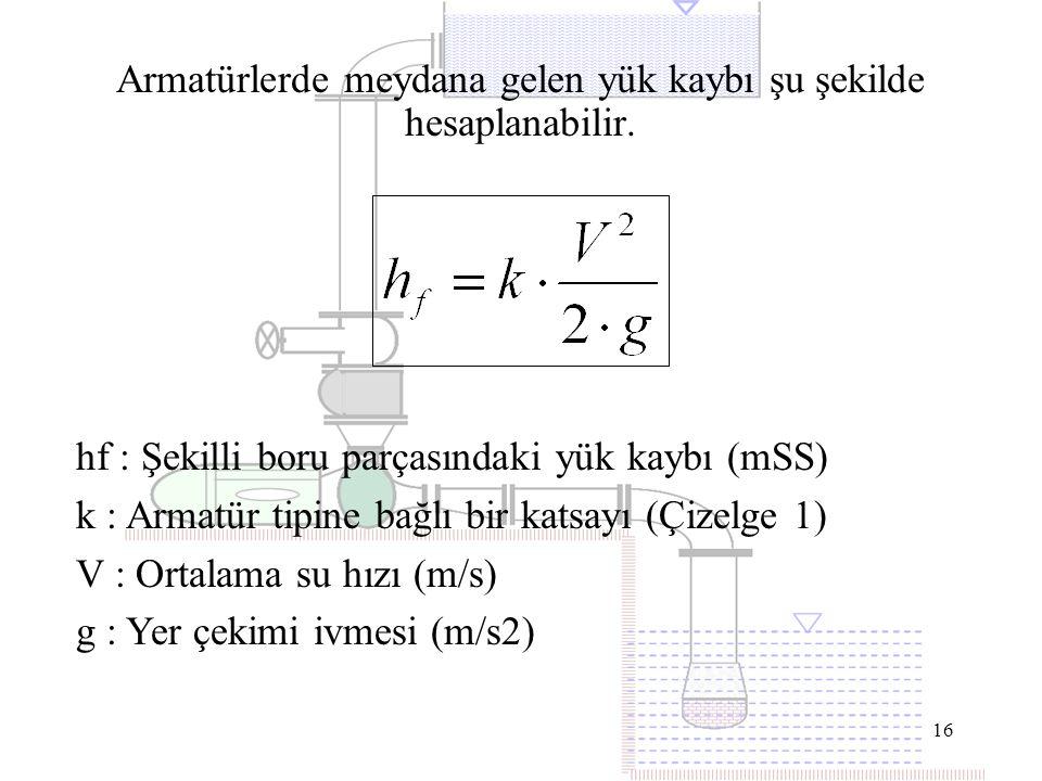 16 Armatürlerde meydana gelen yük kaybı şu şekilde hesaplanabilir. hf : Şekilli boru parçasındaki yük kaybı (mSS) k : Armatür tipine bağlı bir katsayı