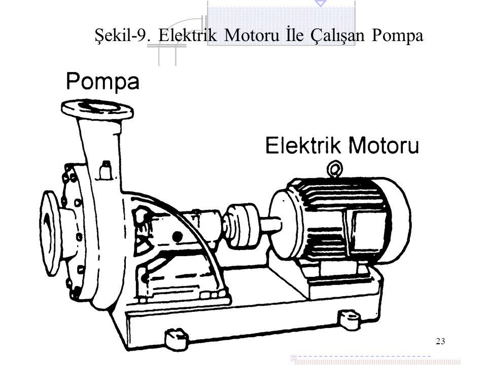 23 Şekil-9. Elektrik Motoru İle Çalışan Pompa