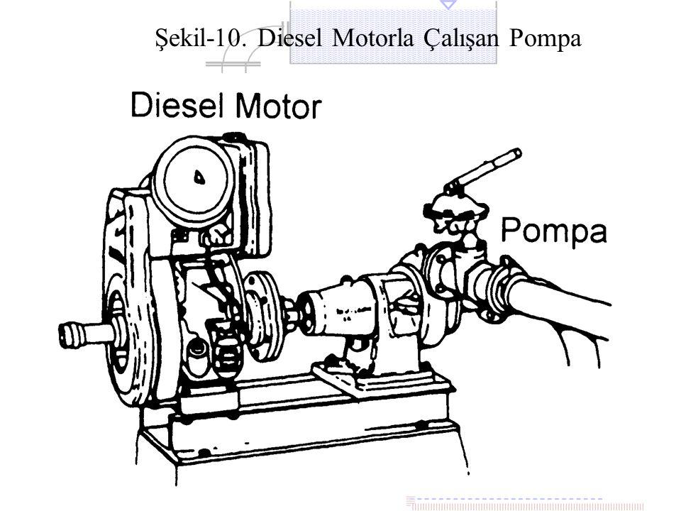 24 Şekil-10. Diesel Motorla Çalışan Pompa