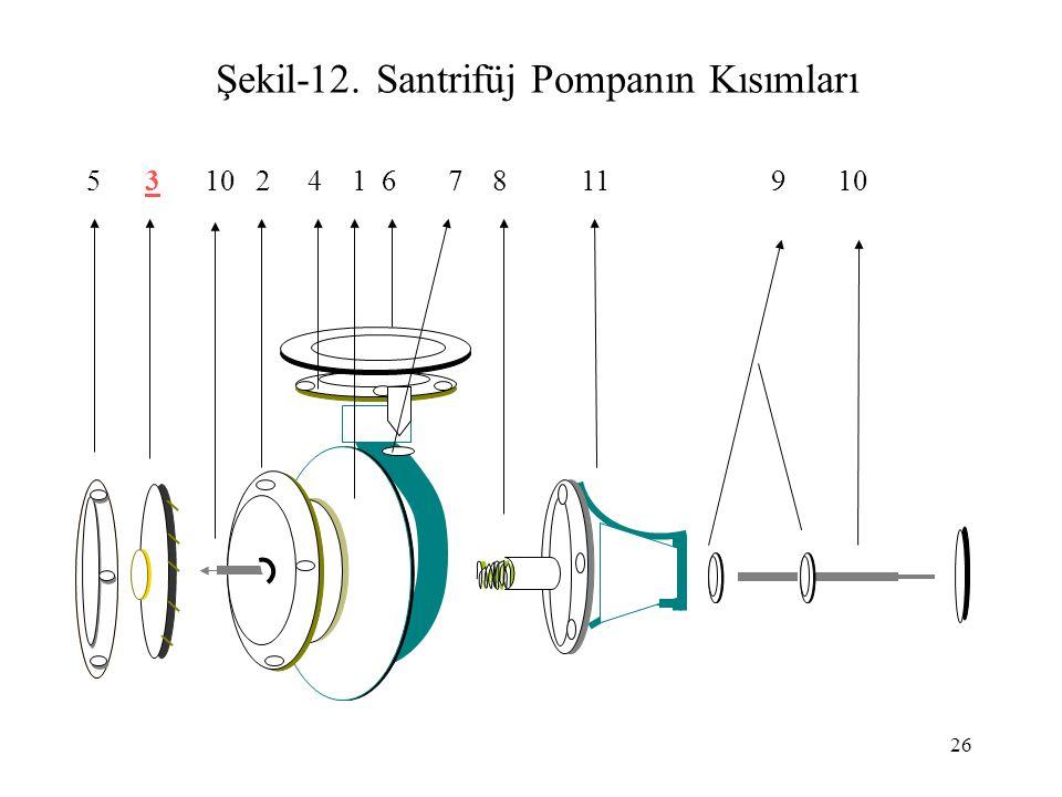 26 Şekil-12. Santrifüj Pompanın Kısımları 5 3 10 2 4 1 6 7 8 11 9 10