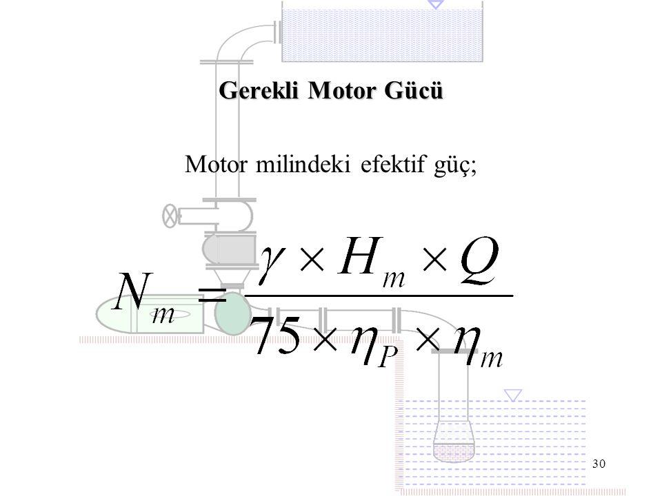 30 Gerekli Motor Gücü Motor milindeki efektif güç;