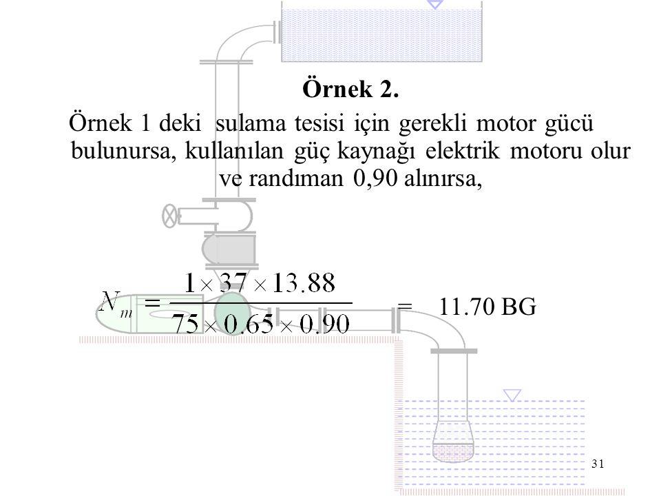 31 Örnek 2. Örnek 1 deki sulama tesisi için gerekli motor gücü bulunursa, kullanılan güç kaynağı elektrik motoru olur ve randıman 0,90 alınırsa, = 11.