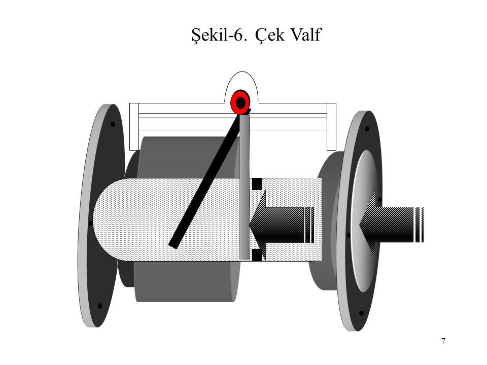 28 Pompa milindeki efektif güç; Gerekli Pompa Gücü NP : Pompa çarkı tarafından suya verilen enerji.(BG)  : Suyun özgül ağırlığı (1 kg/L) Hm: Manometrik yükseklik.(m) Q: Pompa debisi (L/s)