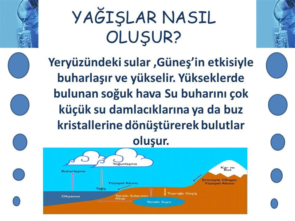 YAĞIŞLAR NASIL OLUŞUR? Yeryüzündeki sular,Güneş'in etkisiyle buharlaşır ve yükselir. Yükseklerde bulunan soğuk hava Su buharını çok küçük su damlacıkl