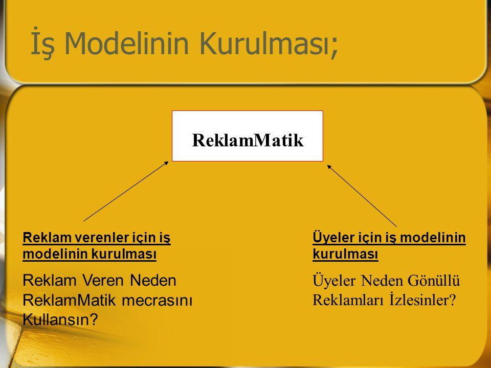 İş Modelinin Kurulması; Reklam verenler için iş modelinin kurulması Reklam Veren Neden ReklamMatik mecrasını Kullansın.