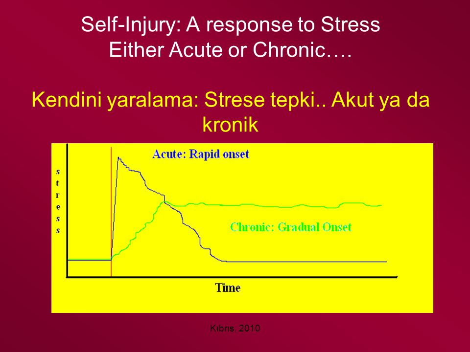 Kıbrıs, 2010 Self-Injury: A response to Stress Either Acute or Chronic…. Kendini yaralama: Strese tepki.. Akut ya da kronik