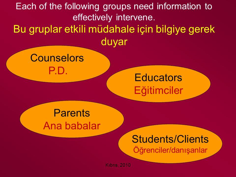 Kıbrıs, 2010 Each of the following groups need information to effectively intervene. Bu gruplar etkili müdahale için bilgiye gerek duyar Counselors P.