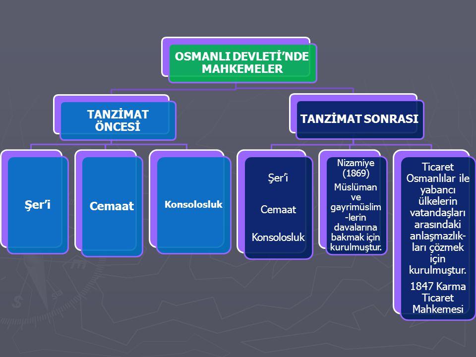 OSMANLI DEVLETİ'NDE MAHKEMELER TANZİMAT ÖNCESİ Şer'i Cemaat Konsolosluk TANZİMAT SONRASI Şer'i Cemaat Konsolosluk Nizamiye (1869) Müslüman ve gayrimüs