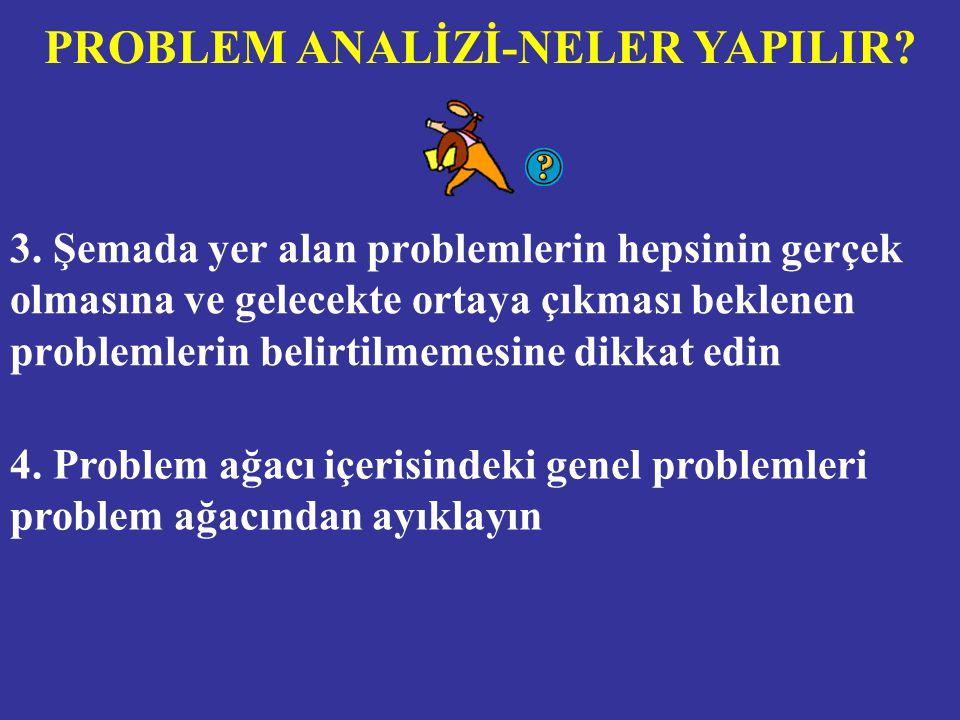3. Şemada yer alan problemlerin hepsinin gerçek olmasına ve gelecekte ortaya çıkması beklenen problemlerin belirtilmemesine dikkat edin PROBLEM ANALİZ