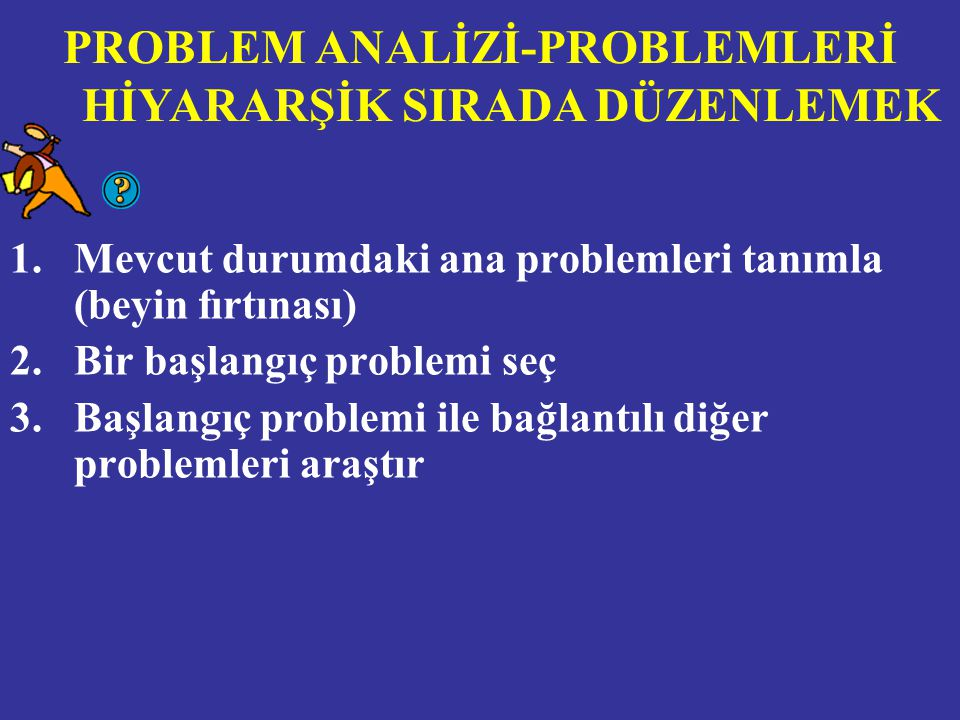 1.Mevcut durumdaki ana problemleri tanımla (beyin fırtınası) 2.Bir başlangıç problemi seç 3.Başlangıç problemi ile bağlantılı diğer problemleri araştır PROBLEM ANALİZİ-PROBLEMLERİ HİYARARŞİK SIRADA DÜZENLEMEK