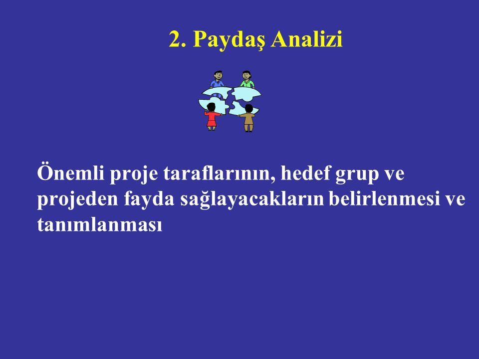 Önemli proje taraflarının, hedef grup ve projeden fayda sağlayacakların belirlenmesi ve tanımlanması 2.