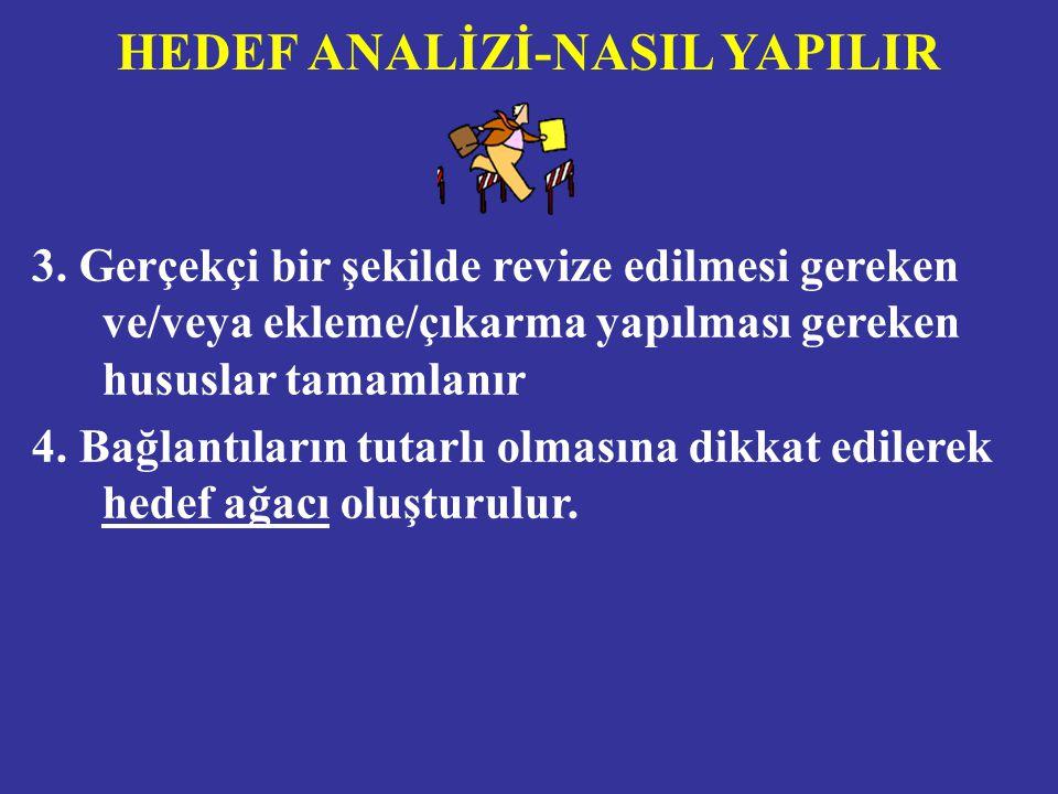 HEDEF ANALİZİ-NASIL YAPILIR 3.