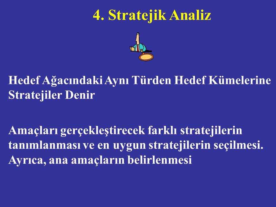 4. Stratejik Analiz Hedef Ağacındaki Aynı Türden Hedef Kümelerine Stratejiler Denir Amaçları gerçekleştirecek farklı stratejilerin tanımlanması ve en