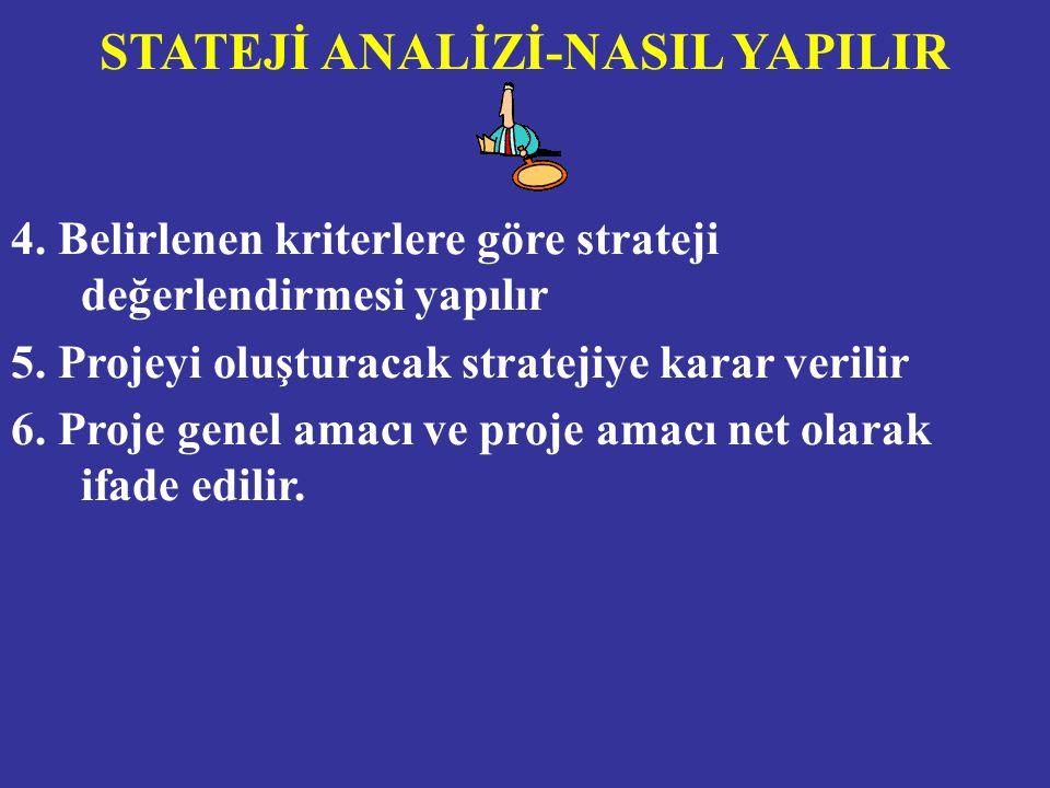 STATEJİ ANALİZİ-NASIL YAPILIR 4.Belirlenen kriterlere göre strateji değerlendirmesi yapılır 5.