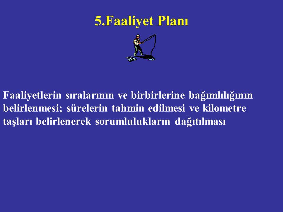 5.Faaliyet Planı Faaliyetlerin sıralarının ve birbirlerine bağımlılığının belirlenmesi; sürelerin tahmin edilmesi ve kilometre taşları belirlenerek sorumlulukların dağıtılması
