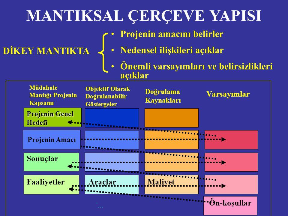YATAY MANTIK MANTIKSAL ÇERÇEVE YAPISI '...