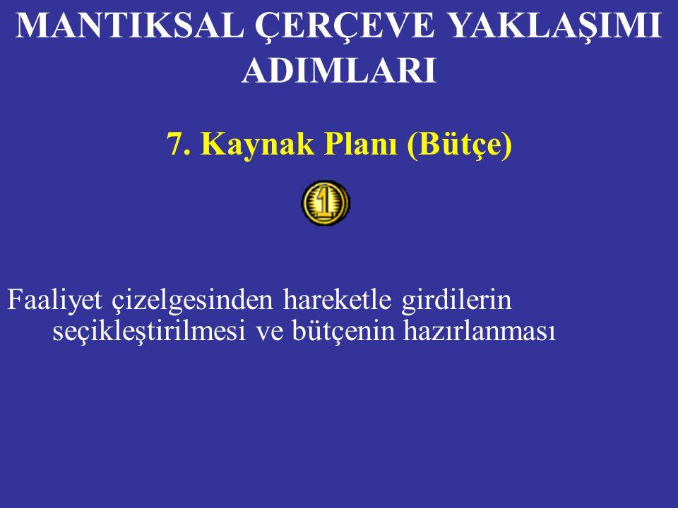 MANTIKSAL ÇERÇEVE YAKLAŞIMI ADIMLARI 7.