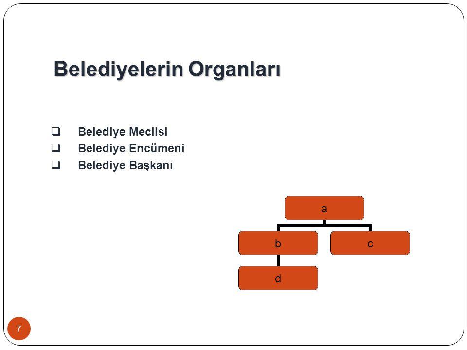  Belediye Meclisi  Belediye Encümeni  Belediye Başkanı Belediyelerin Organları a b d c 7