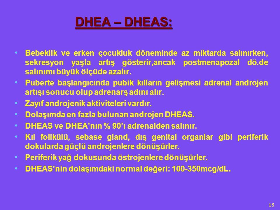 15 DHEA – DHEAS: Bebeklik ve erken çocukluk döneminde az miktarda salınırken, sekresyon yaşla artış gösterir,ancak postmenapozal dö.de salınımı büyük ölçüde azalır.
