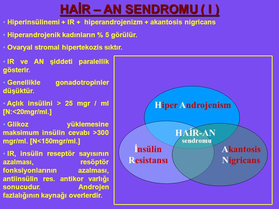 Hiper Androjenism Akantosis Nigricans İnsülin Resistansı HAİR-AN sendromu HAİR – AN SENDROMU ( I ) Hiperinsülinemi + IR + hiperandrojenizm + akantosis nigricans Hiperandrojenik kadınların % 5 görülür.