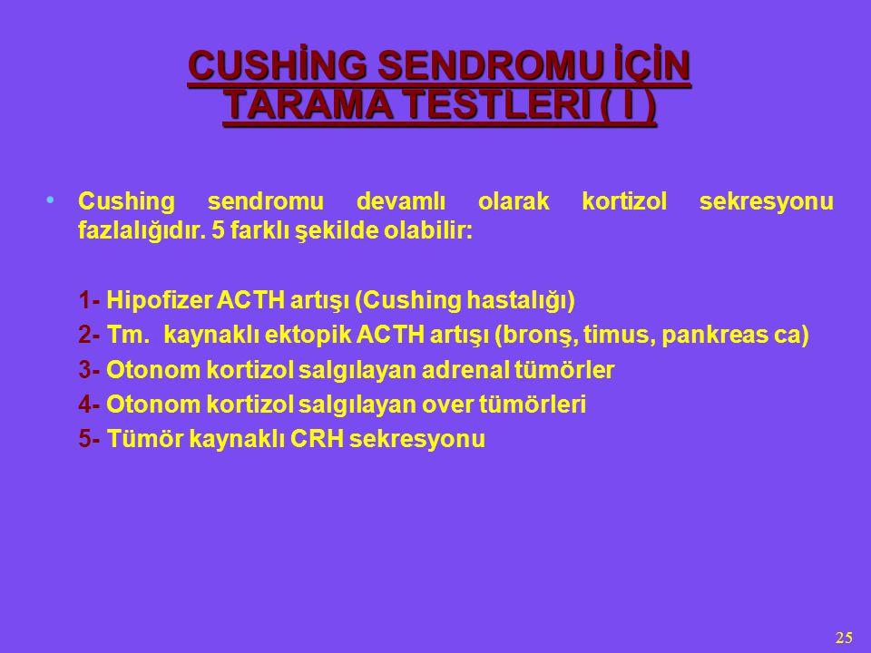 25 CUSHİNG SENDROMU İÇİN TARAMA TESTLERİ ( I ) Cushing sendromu devamlı olarak kortizol sekresyonu fazlalığıdır. 5 farklı şekilde olabilir: 1- Hipofiz