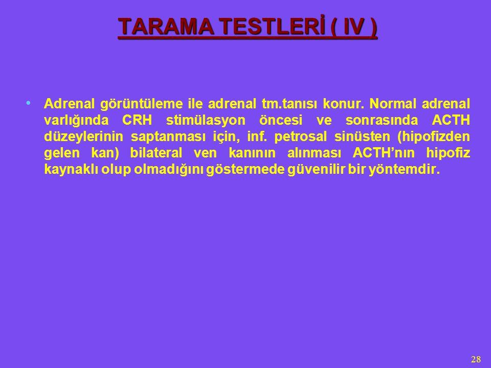 28 TARAMA TESTLERİ ( IV ) Adrenal görüntüleme ile adrenal tm.tanısı konur. Normal adrenal varlığında CRH stimülasyon öncesi ve sonrasında ACTH düzeyle