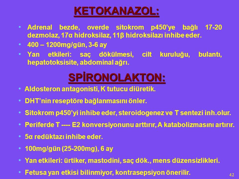 42 KETOKANAZOL: Adrenal bezde, overde sitokrom p450'ye bağlı 17-20 dezmolaz, 17α hidroksilaz, 11β hidroksilazı inhibe eder. 400 – 1200mg/gün, 3-6 ay Y