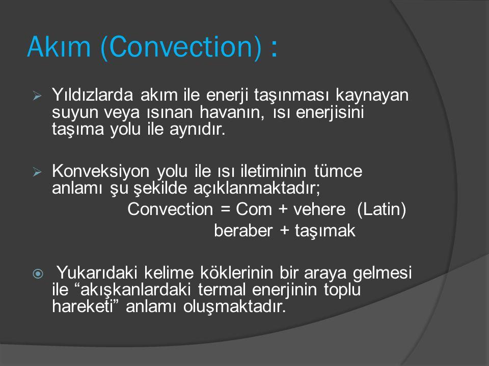 Akım (Convection) :  Yıldızlarda akım ile enerji taşınması kaynayan suyun veya ısınan havanın, ısı enerjisini taşıma yolu ile aynıdır.  Konveksiyon