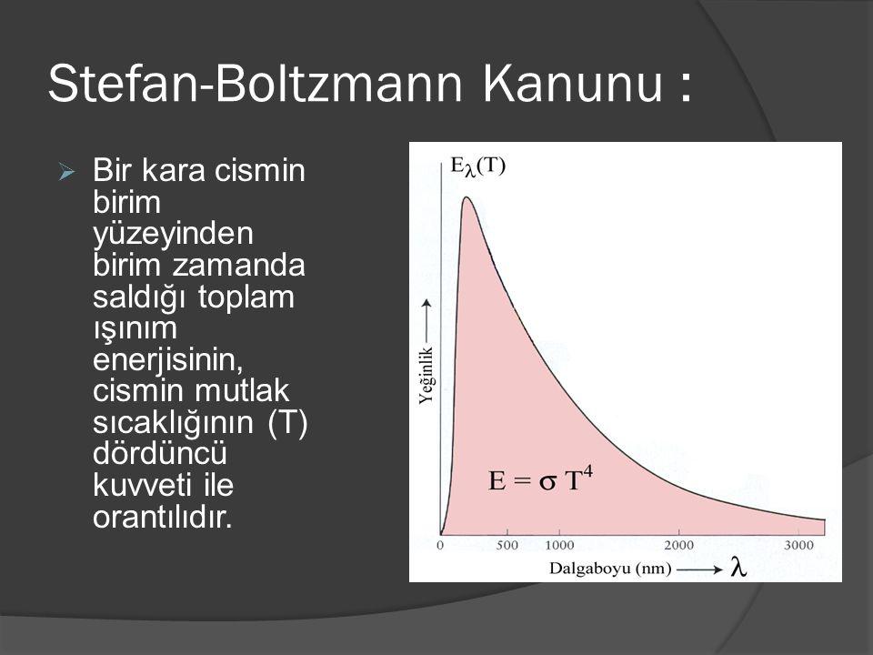 Stefan-Boltzmann Kanunu :  Bir kara cismin birim yüzeyinden birim zamanda saldığı toplam ışınım enerjisinin, cismin mutlak sıcaklığının (T) dördüncü