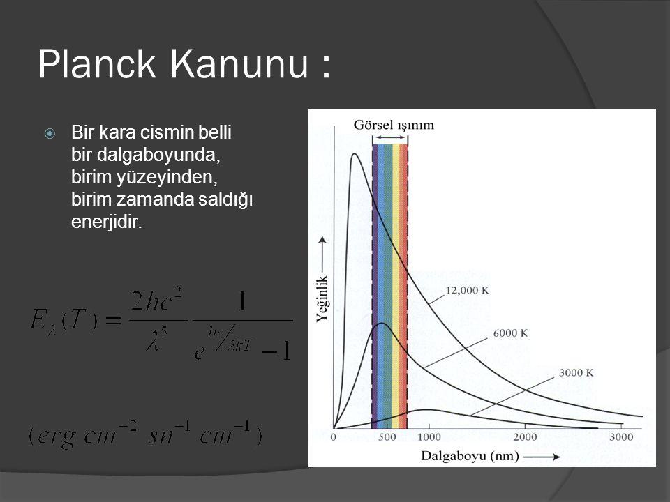 Planck Kanunu :  Bir kara cismin belli bir dalgaboyunda, birim yüzeyinden, birim zamanda saldığı enerjidir.