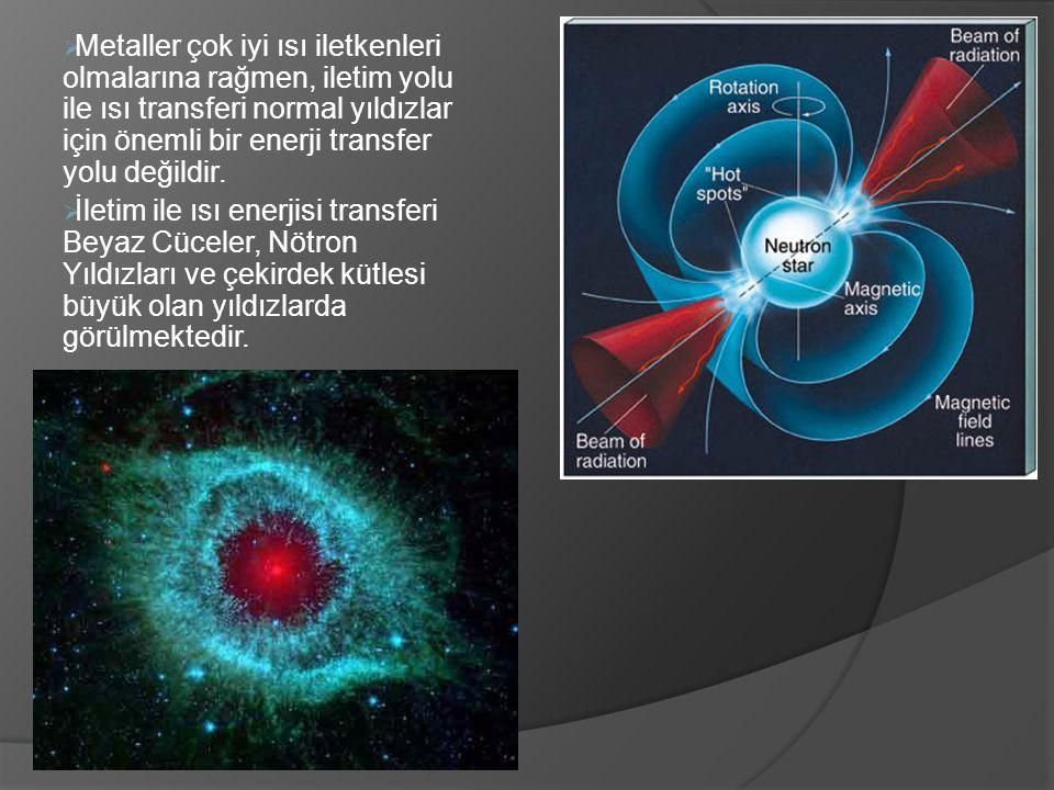  Metaller çok iyi ısı iletkenleri olmalarına rağmen, iletim yolu ile ısı transferi normal yıldızlar için önemli bir enerji transfer yolu değildir. 